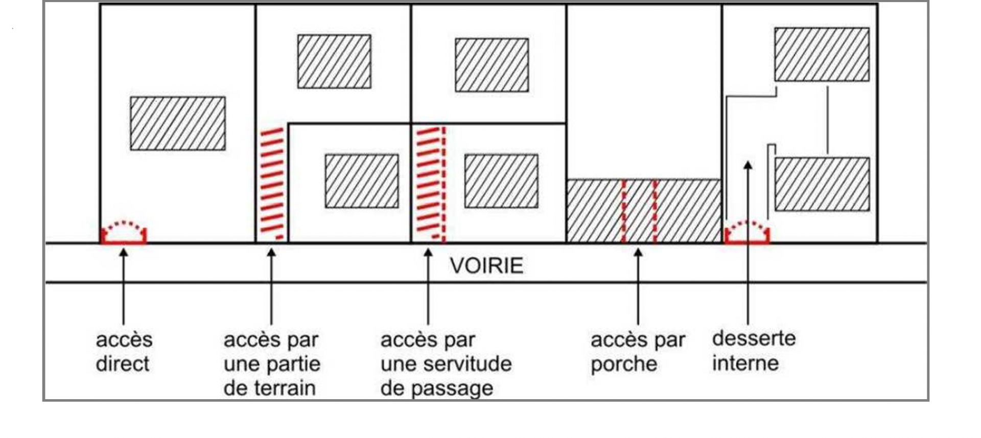 Titre 1 dispositions g n rales - Construction 3m limite propriete ...